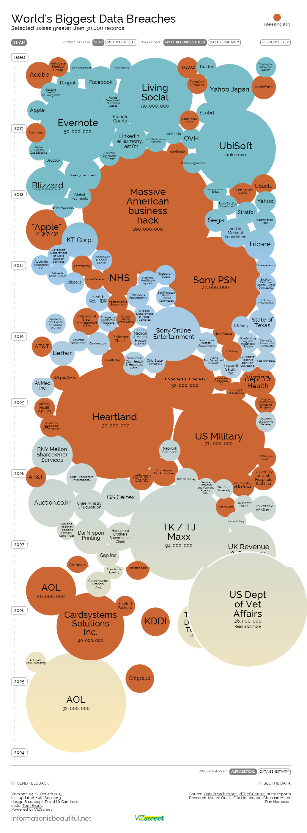World s Biggest Data Breaches Hacks Information Is Beautiful